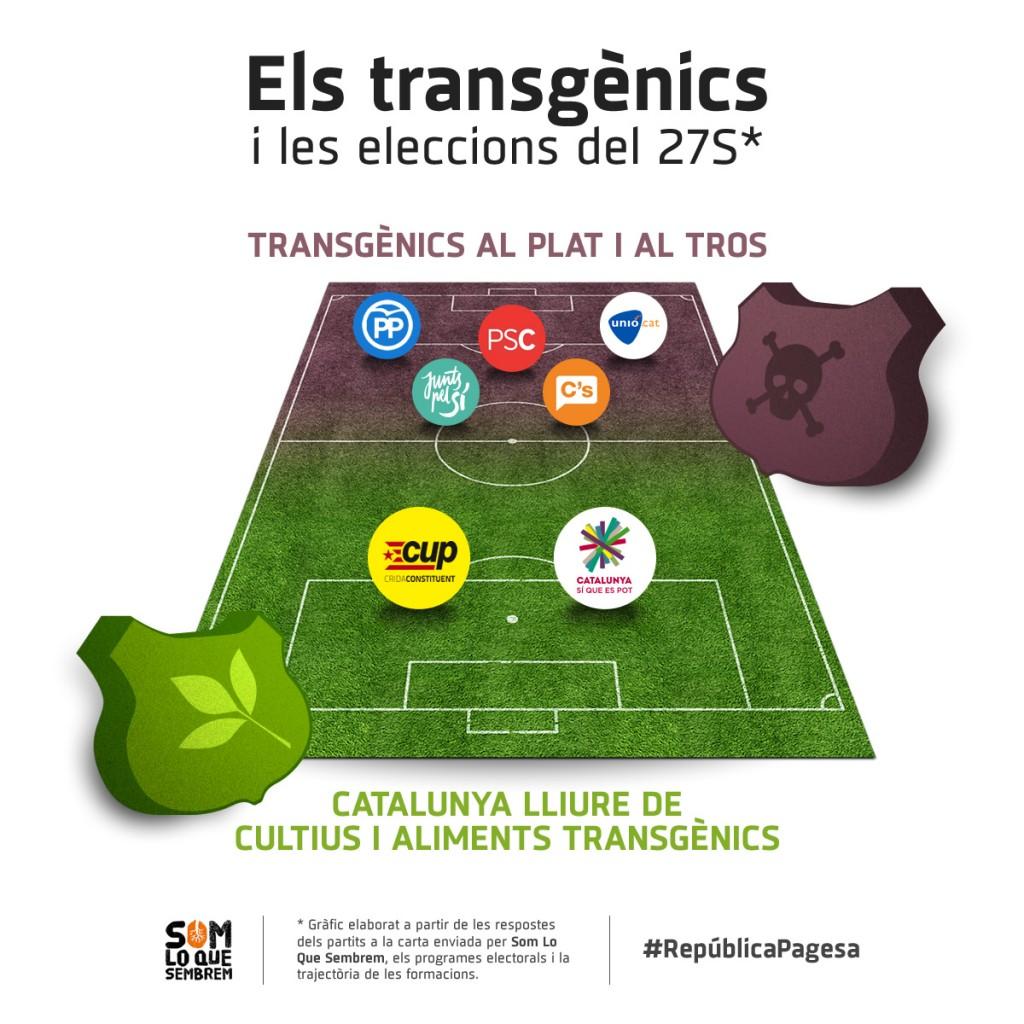 transgenics-27s-v3